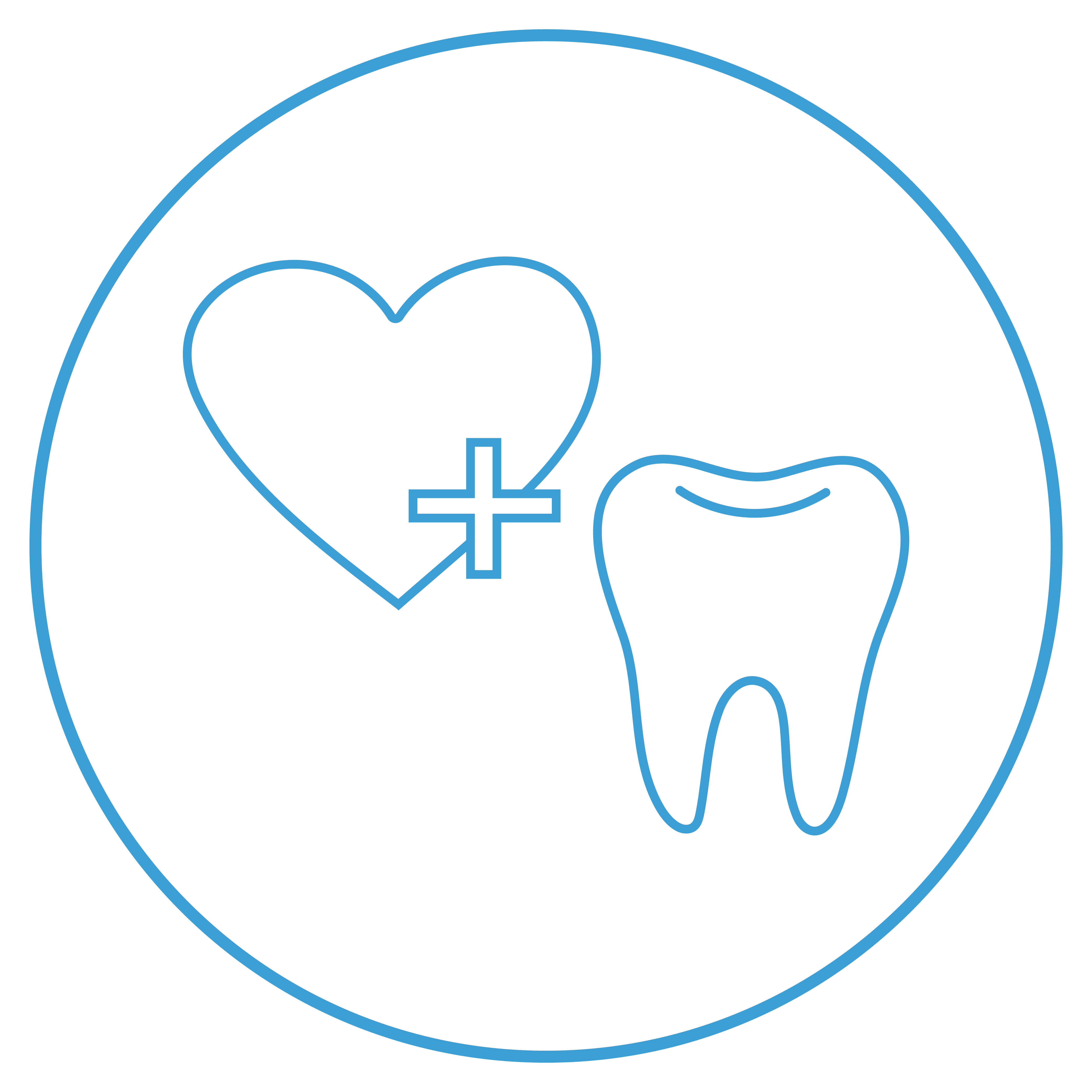 Competitive Health and Dental Insurance