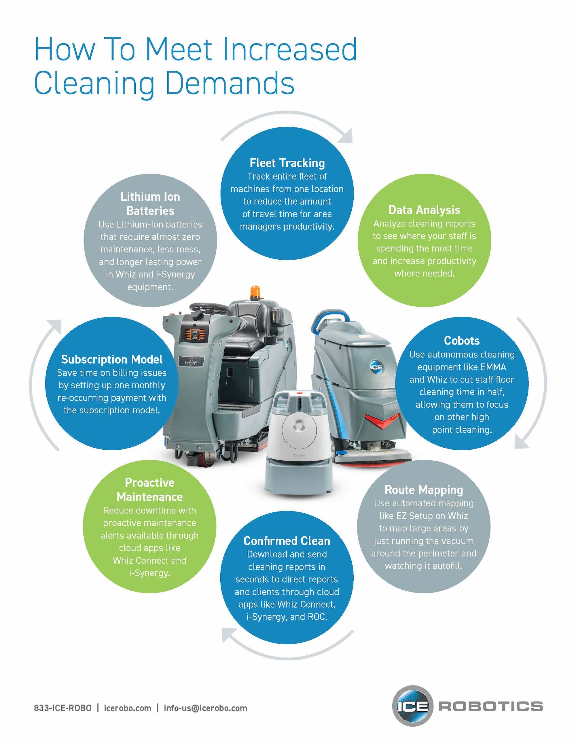 How to Meet Increased Cleaning Demands Infographic