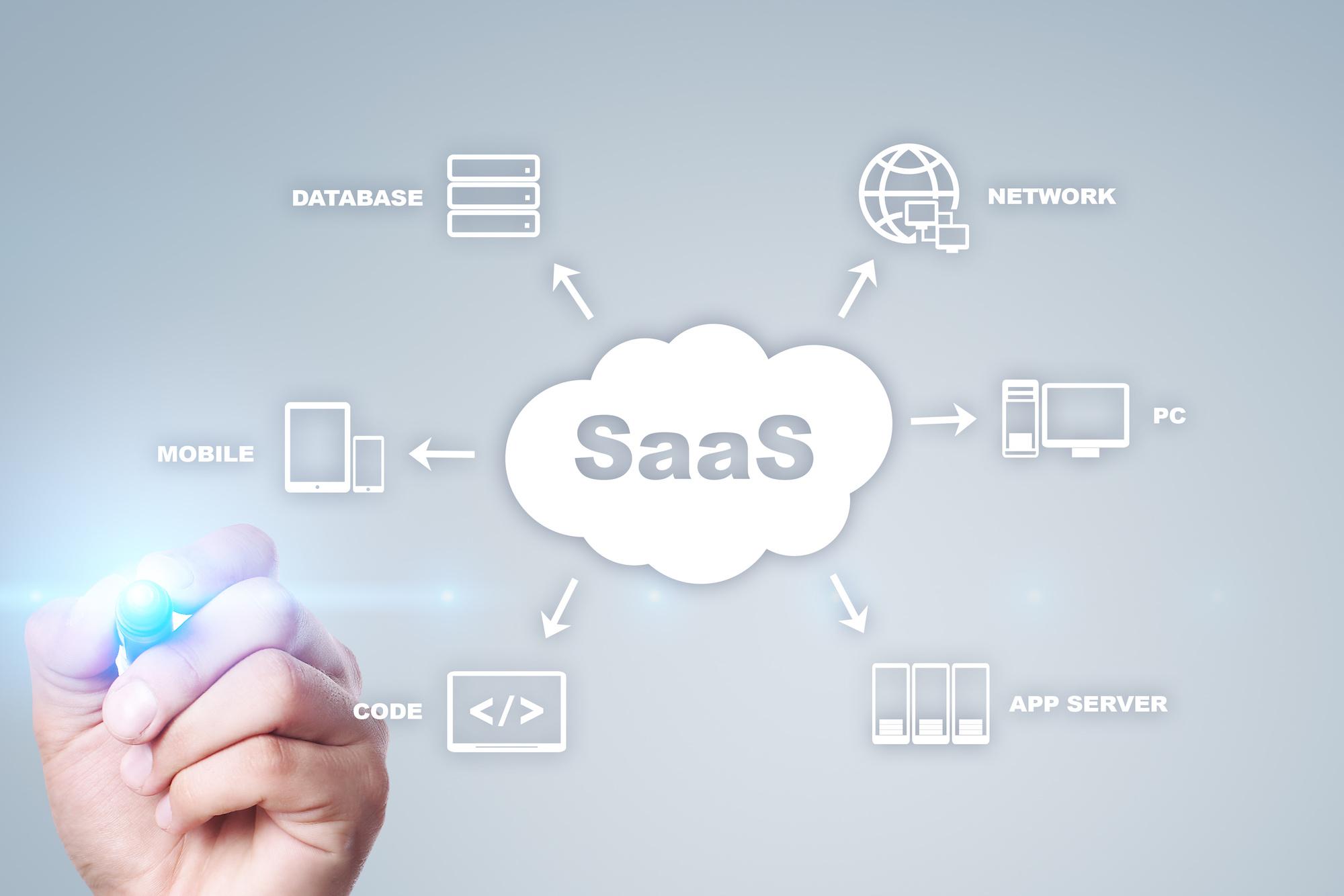 Saas icon with descriptors