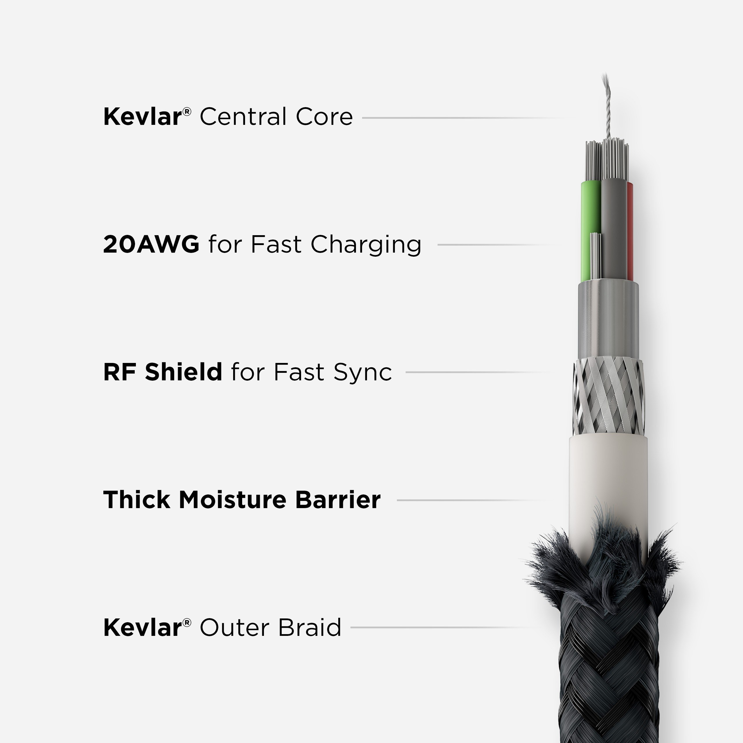 Universal Cable USB-C 0.3m Interior